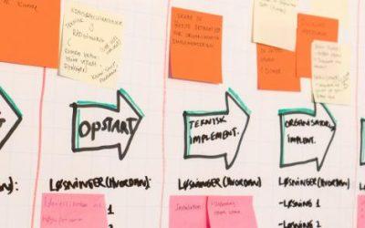 Tip 5: Sæt brugeren i centrum med design thinking