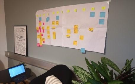 SWOT-analyse og forretningsudvikling hos TEMP-TEAM