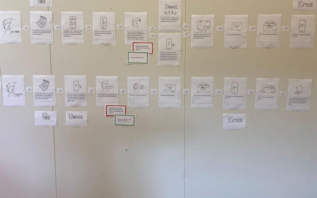 Talenter kortlægger og optimerer Zederkofs kunders digitale rejse